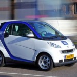 Car sharing experiences: Pros and Cons