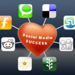 Business marketing strategies on social networks