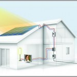 The advantages of the photovoltaic solar panels